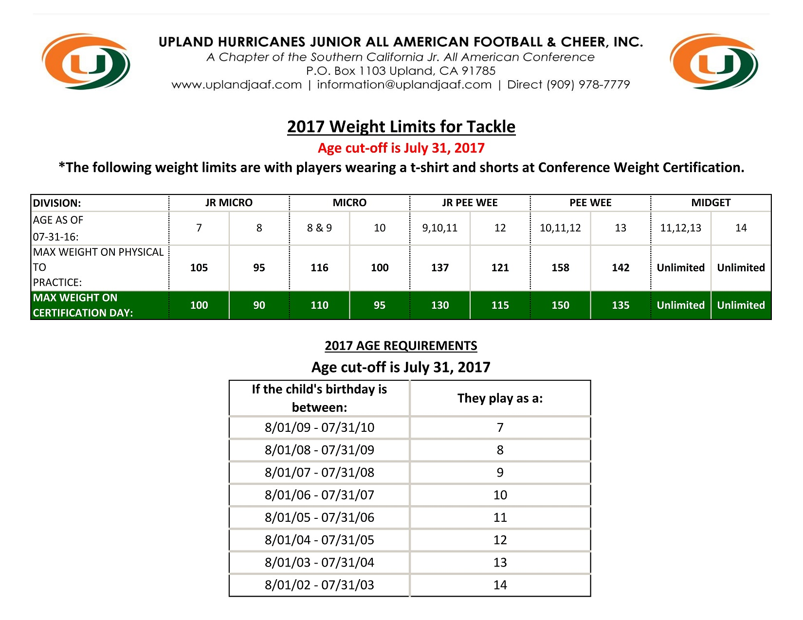 Tackle football upland hurricanes jr all american youth this program is open to all boys and girls within the age and weight requirements geenschuldenfo Choice Image